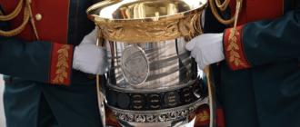 Кубок Гагарина 2018-2019 года